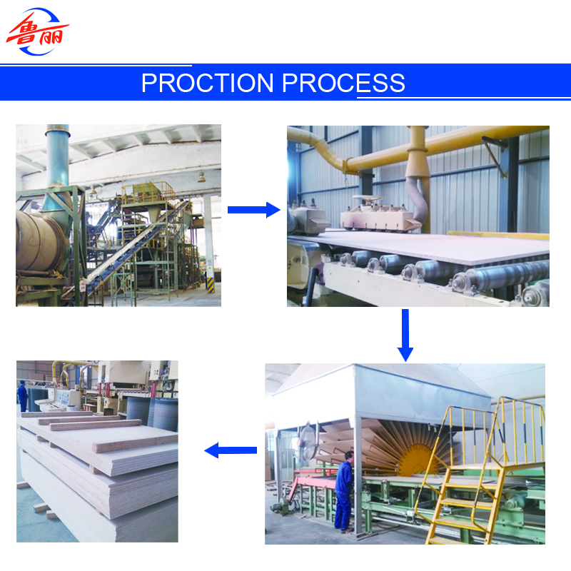 particle production process