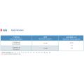 Câble d'instrument LSOH pour écran global de tresse d'isolation XLPE