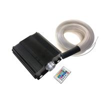 Iluminação de parede sensorial de fibra óptica