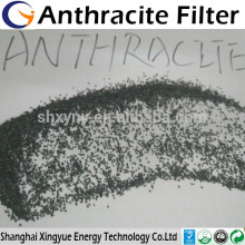 0.5-1,0.6-1.2mm competitive anthracite price/calcined anthracite coal