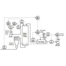 Sèche-linge série QG pour produit en poudre