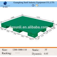 Precio de palet de plástico Industrial de producto plástico