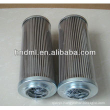 The replacement for REXROTH filter cartridge1.0400 G40-A00-0-M, High pressure filter cartridge