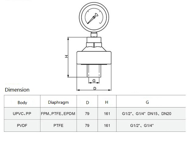 pressure gauge connector2