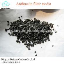 carbón de antracita con precio competitivo para la industria de fabricación de papel