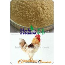 Enzimas compuestas para aditivos para piensos de pollos de engorde: aditivo para piensos de aves de corral de alta proteína