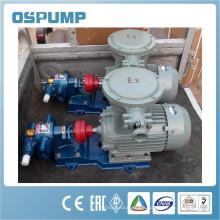 high viscosity gear oil pump