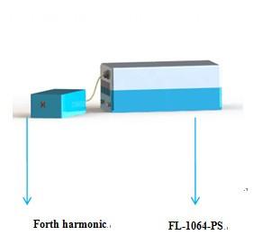 Fiber Laser Price