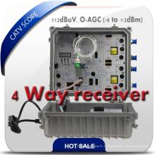 Récepteur fibre optique CATV / Nœud optique bidirectionnel à 4 voies avec Snmp