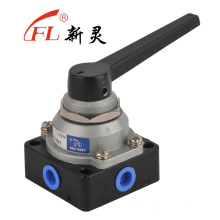 Factory High Quality Good Price Valves