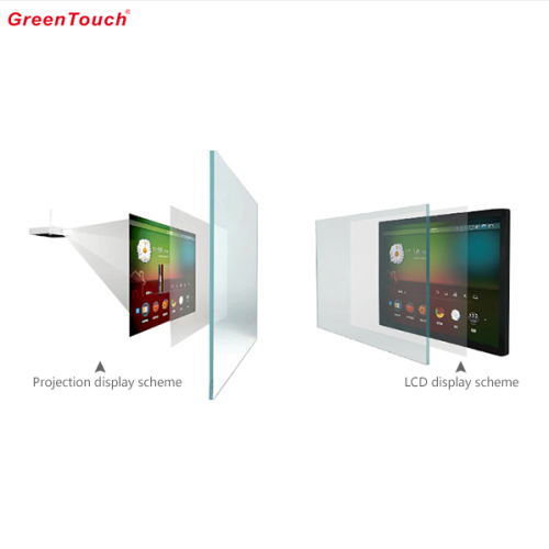 Multi Touch Film Interactive 12 pulgadas