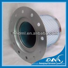 filter element 1513005800 filter cartridge for Screw Air Compressor Accessories