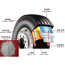 Tonchips Matting Agent for Tyre Industry