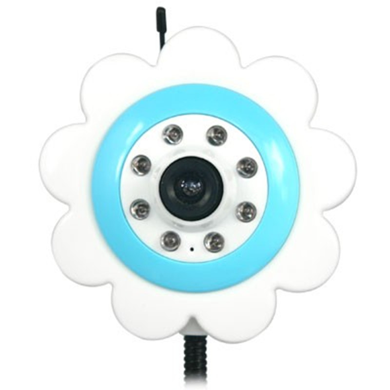 Baby Monitor Wireless Network Interference