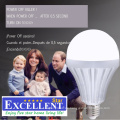Bombilla de emergencia LED o lámpara de emergencia LED
