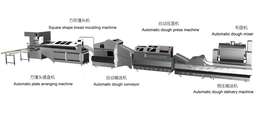 square shape middle steam bread production line1