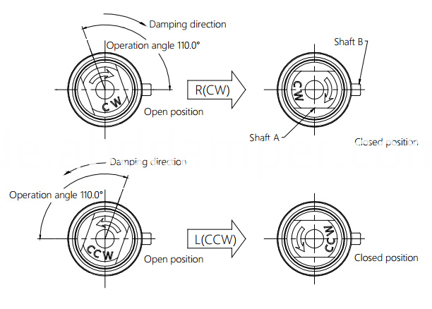 Rotary Damper Drawing For Furniture