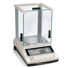 Balance électronique PTY-B