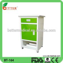 Металлические шкафы для прикроватных столиков