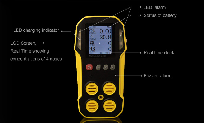 CD4 Gas Detector Gas Detector Wildy Application CD4 Gas Detector With LED Screen