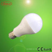 2015 nuevo plug-in LED bombilla