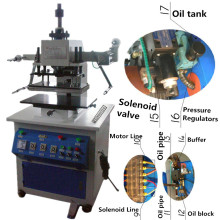 Tam-320-H Strong Semi Hydraulic Pressure Hot Stamping Machine