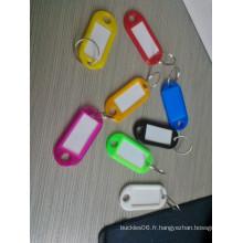 Porte-clés, porte-clés