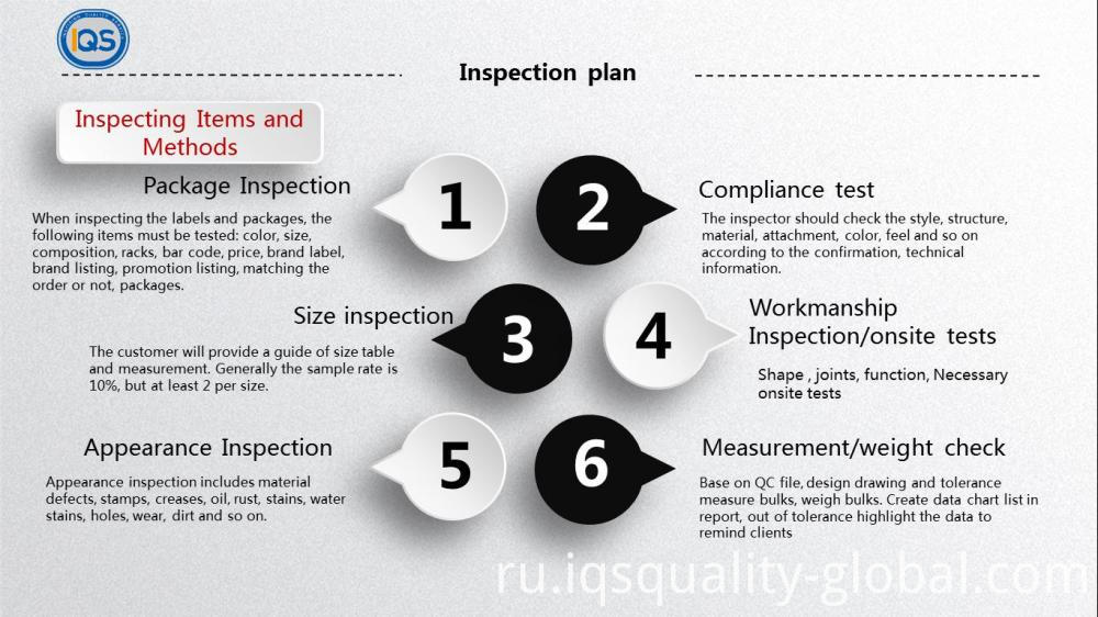Inspection Plan1