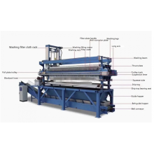 High Pressure Membrane Filter Press Factory Price