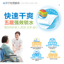 disposable mattress for hospital and puerperant