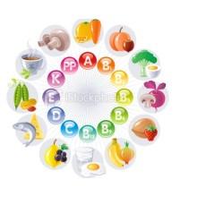 (Phosphate de riboflavine 5) -Additifs alimentaires CAS 130-40-5 Riboflavine 5 Phosphate