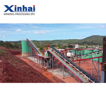 10tph River Gold Mining Equipment EPC PROJECT CONTENT  of 10tph River Gold Mining Equipment