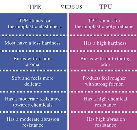Difference-Between-TPE-and-TPU-Comparison-Summary