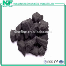 low ash metallurgical coke price
