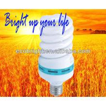 энергосберегающие лампы спираль