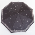 Best Rains Umbrella Rain Shed