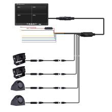 Monitor de copia de seguridad de vista trasera