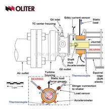 planta de cemento a prueba de llama a prueba de fuego rtd quemador trasero universal termopar de horno de gas con cable de conexión
