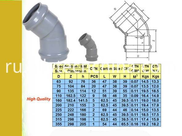 PVC-Fittings-with-Rubber-Joint-for-Water-Supply-DIN-Standard (1)