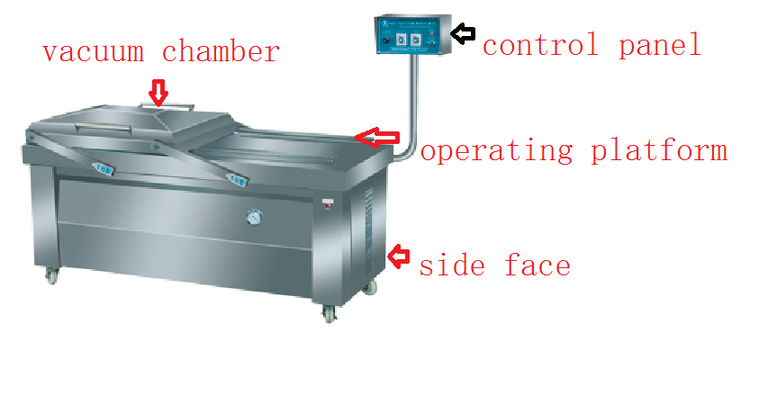 Large Production Patty Vacuum Packing Machine