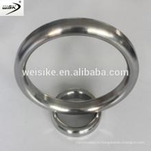 Ansi class 150 фланцевая прокладка кольцевого уплотнения