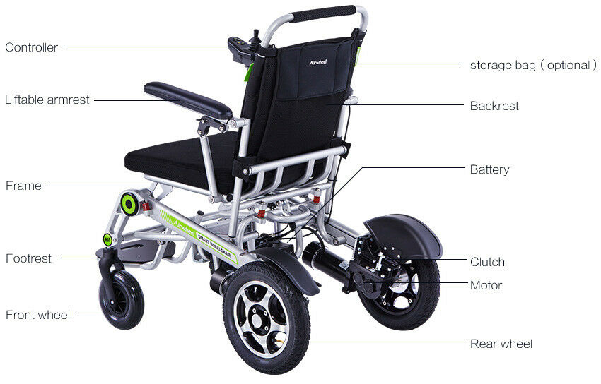 Electric fully automatic wheelchair