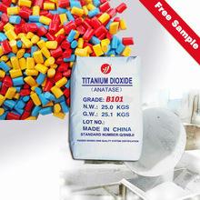 Anatase TiO2 (Special for Paint & Coating) B101 Titanium Dioxide