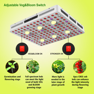Plantas de interior COB Led Grow Light Full Spectrum