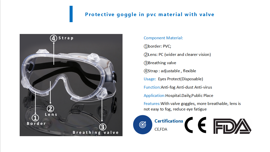 Protective Goggles 4