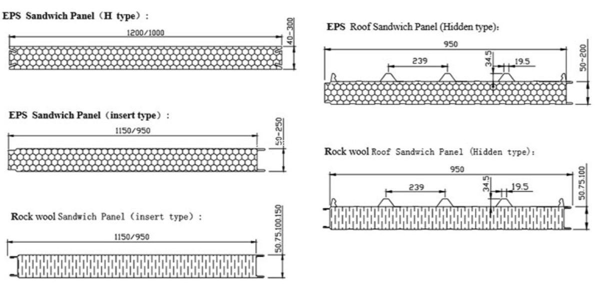 Cladding steel sheets EPS and rockwool sandwich panel forming machine (1)