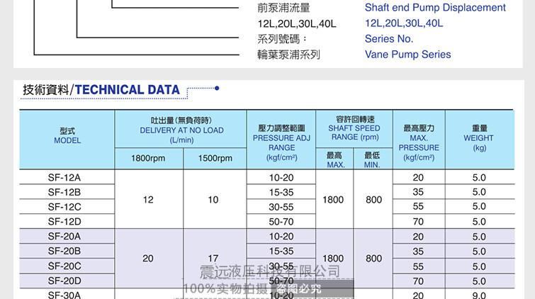 TAIWAN CML VCM-SF-20B-10 VCM-SF-20A-10 VCM-SF-20C-10 VCM-SF-2 VCM-SF-12A-4CG-20 VCM-SM-30A-21 VCM-SM-30B-21hydraulic vane pump