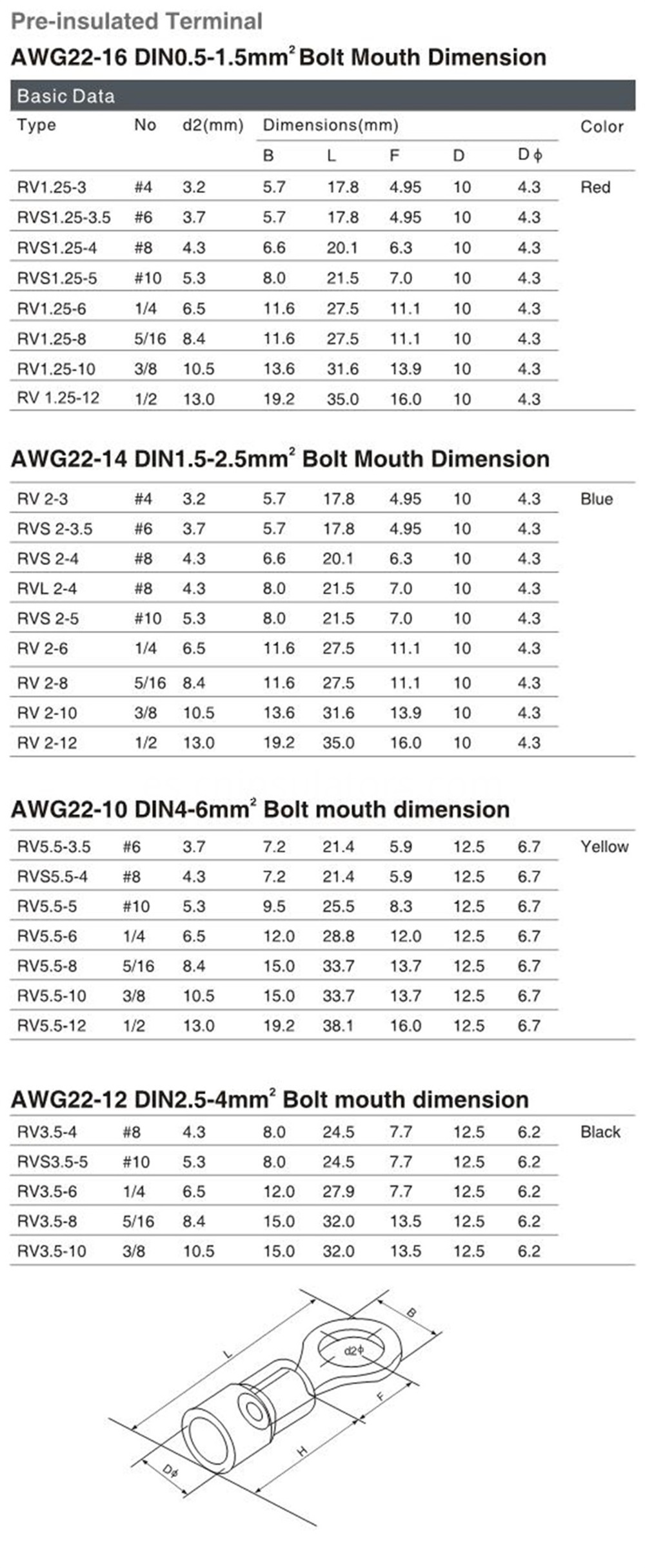 AWG22 bolt mouth