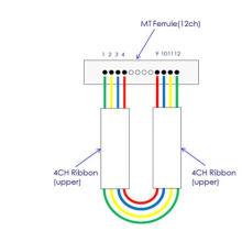 MTP / MPO Faser-optische Dämpfung Schleifen 3dB Ark