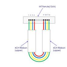 Artefacts optiques d'atténuation de fibre de MTP / MPO 3dB Ark